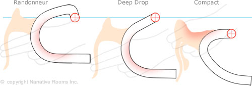 comparing drop bar shapes
